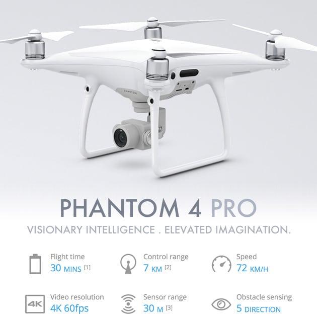 empresa de drones Galicia